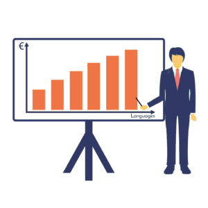 Zakelijke taaltrainingen - Productiviteit